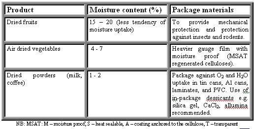 Food Packaging Technology Wikieducator
