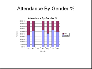 PercentageByGender.png