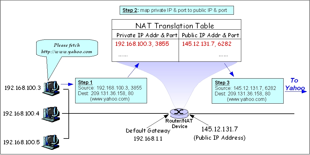 Figure 131 Example Network Diagram Wiring Diagram Schematic Name