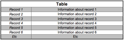 Access-tables-records.png