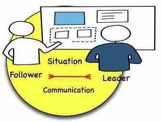 image:factors-of-leadership.jpg