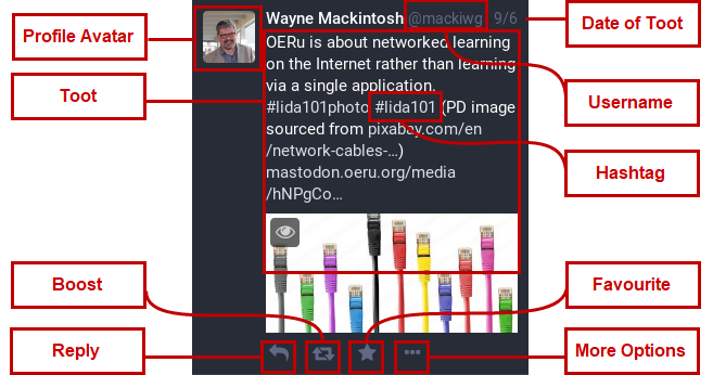 Labelled-Screenshot-Mastodon.oeru.org.png