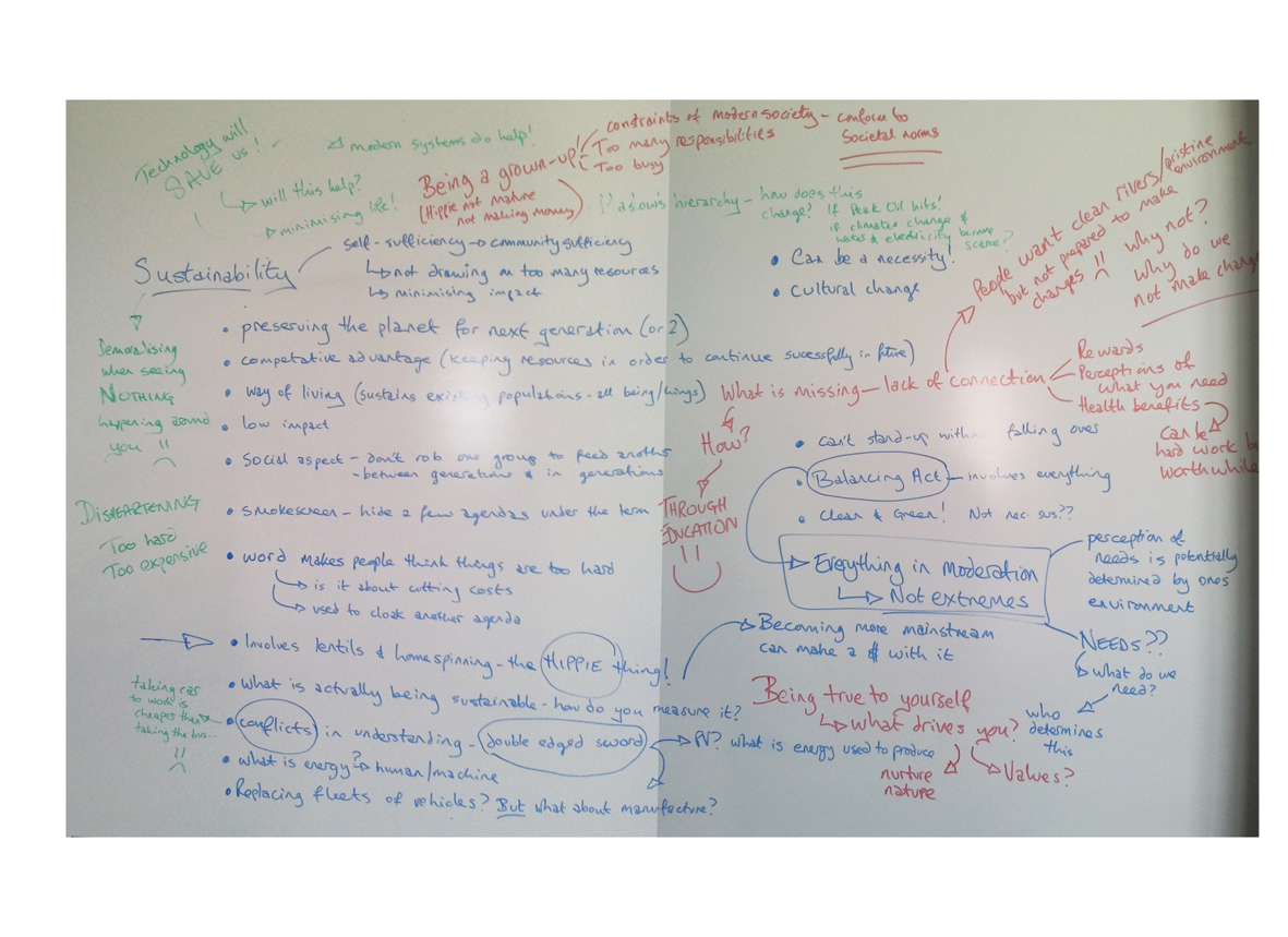 Whiteboard-what does sustainability mean?.jpg