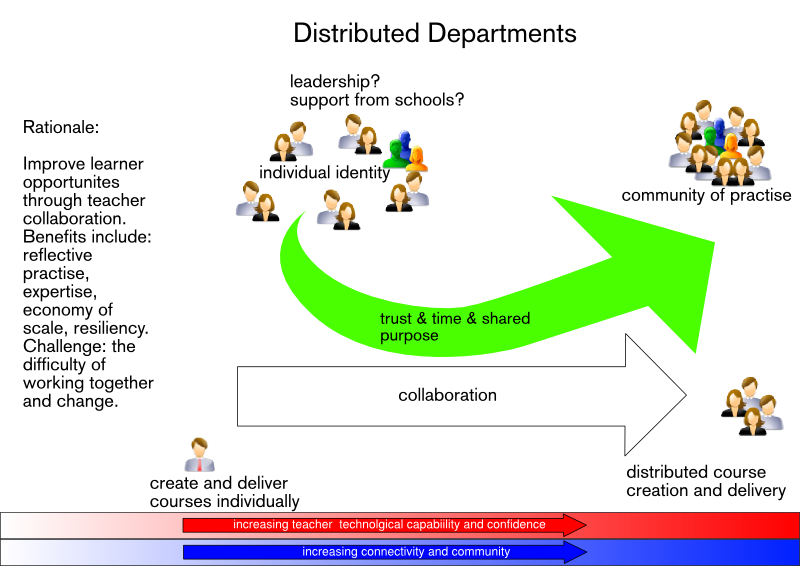 Organisational layer for BL.png