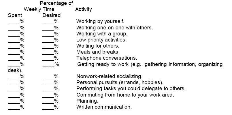 image:time-management-test.jpg