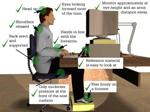 the proper posture or seating