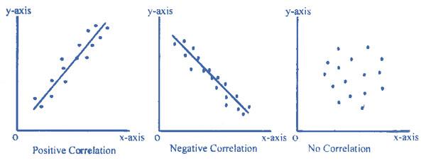 Educational Statistics - WikiEducator