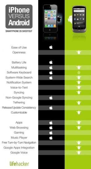 IPhone-vs-Android.jpg