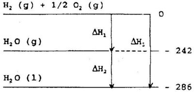 The1stLawofThermodynamicsLesson5 - WikiEducator