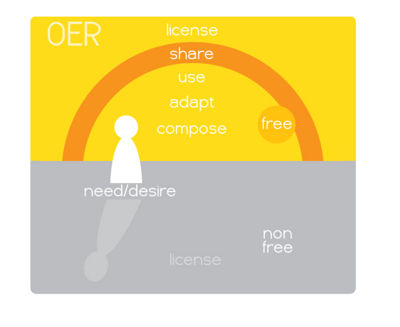 Oer-diagram-(share).jpg