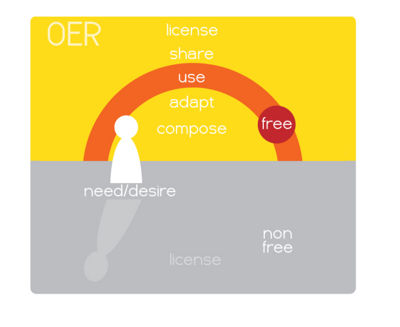Oer-diagram-(use).jpg