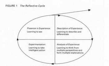 Learning To Think Critically | RZIM