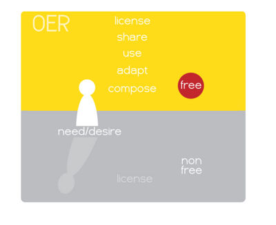 Oer-diagram-(find).jpg