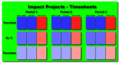 IP timesheet diagram.png