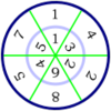 Numbercircle.png