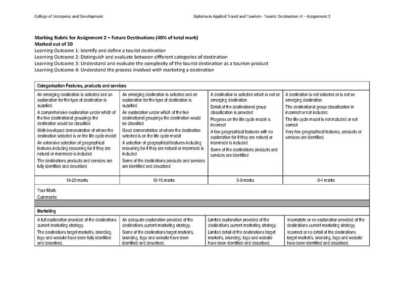 File:Tourist Destination - Marking Rubric Assignment 2 pdf