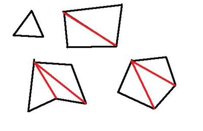 Examples of Polygons cut into the number of triangles