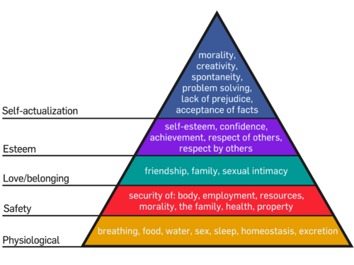 maslow and rogers theory