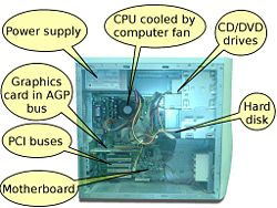 Quick overview of pc hardware.jpg