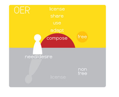 Oer-diagram-(compose).jpg
